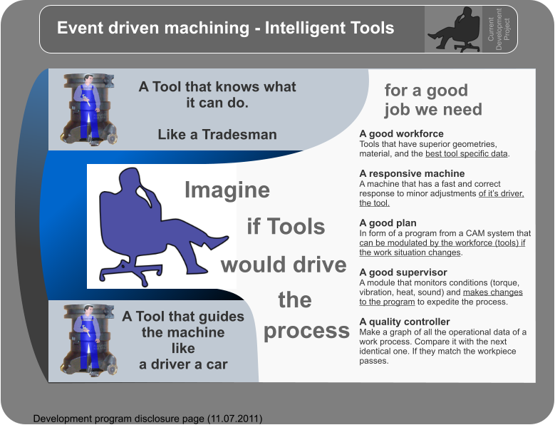 A Tool that knows what it can do.  Like a Tradesman A Tool that guides the machine like a driver a car Development program disclosure page (11.07.2011) Event driven machining - Intelligent Tools Current Development Project Imagine would drive  A good workforce Tools that have superior geometries, material, and the best tool specific data.   A responsive machine A machine that has a fast and correct response to minor adjustments of it's driver, the tool.  A good plan In form of a program from a CAM system that can be modulated by the workforce (tools) if the work situation changes.  A good supervisor A module that monitors conditions (torque, vibration, heat, sound) and makes changes to the program to expedite the process.  A quality controller Make a graph of all the operational data of a work process. Compare it with the next identical one. If they match the workpiece passes. if Tools the process for a good job we need