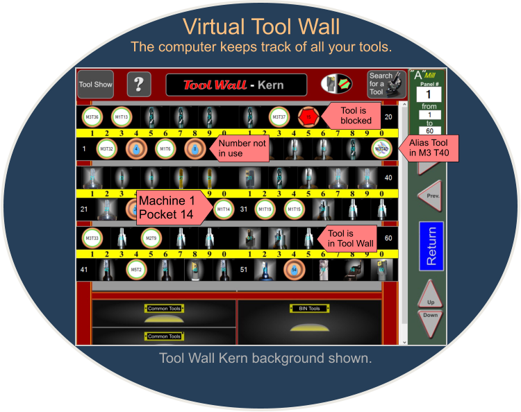 Virtual Tool Wall The computer keeps track of all your tools. Machine 1 Pocket 14 Number not in use Tool Wall Kern background shown. Tool is in Tool Wall Alias Tool in M3 T40 Tool is blocked