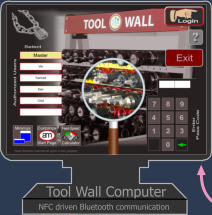 Tool Wall Computer NFC driven Bluetooth communication