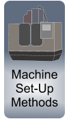 Machine Set-Up Methods