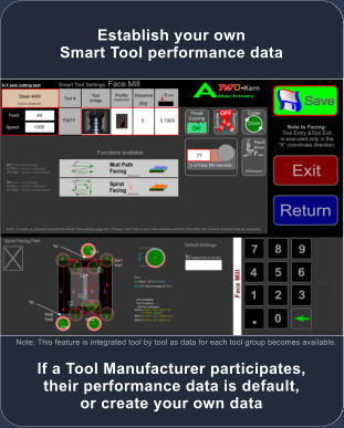 Establish your own Smart Tool performance data  If a Tool Manufacturer participates, their performance data is default, or create your own data Note: This feature is integrated tool by tool as data for each tool group becomes available.